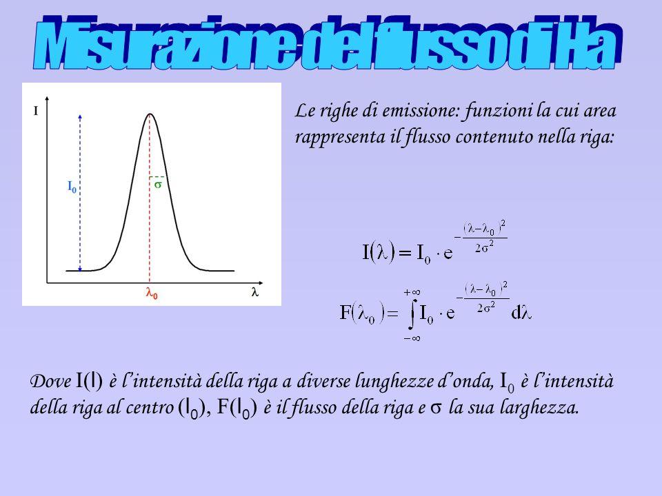 Le righe di emissione: funzioni la cui area rappresenta il flusso contenuto nella riga: Dove I( l ) è lintensità della riga a diverse lunghezze donda,
