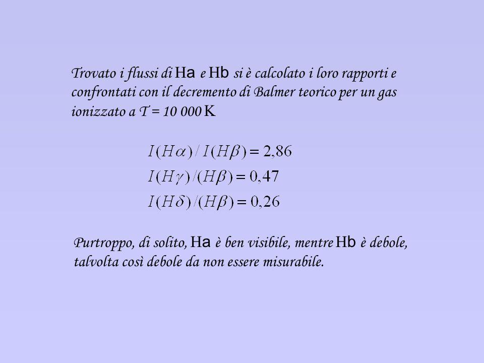 Trovato i flussi di H a e H b si è calcolato i loro rapporti e confrontati con il decremento di Balmer teorico per un gas ionizzato a T = 10 000 K Pur