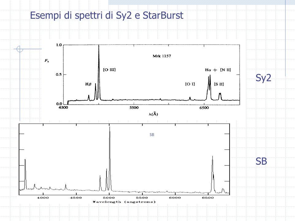 Esempi di spettri di Sy2 e StarBurst Sy2 SB