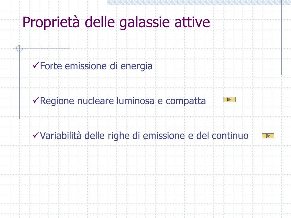Forte emissione di energia Regione nucleare luminosa e compatta Variabilità delle righe di emissione e del continuo Proprietà delle galassie attive