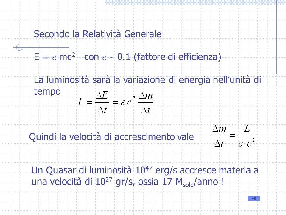 Secondo la Relatività Generale E = mc 2 con 0.1 (fattore di efficienza) La luminosità sarà la variazione di energia nellunità di tempo Quindi la veloc