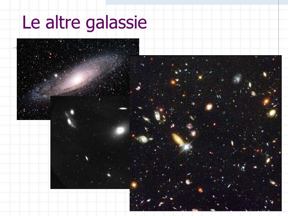 Una galassia tipica contiene 10 10 -10 12 stelle La luminosità totale vale 10 9 -10 11 L sole La luminosità nel nucleo vale 10 6 -10 8 L sole In generale sappiamo che: Memo: L sole ~ 410 33 erg/s M sole ~ 210 33 gr