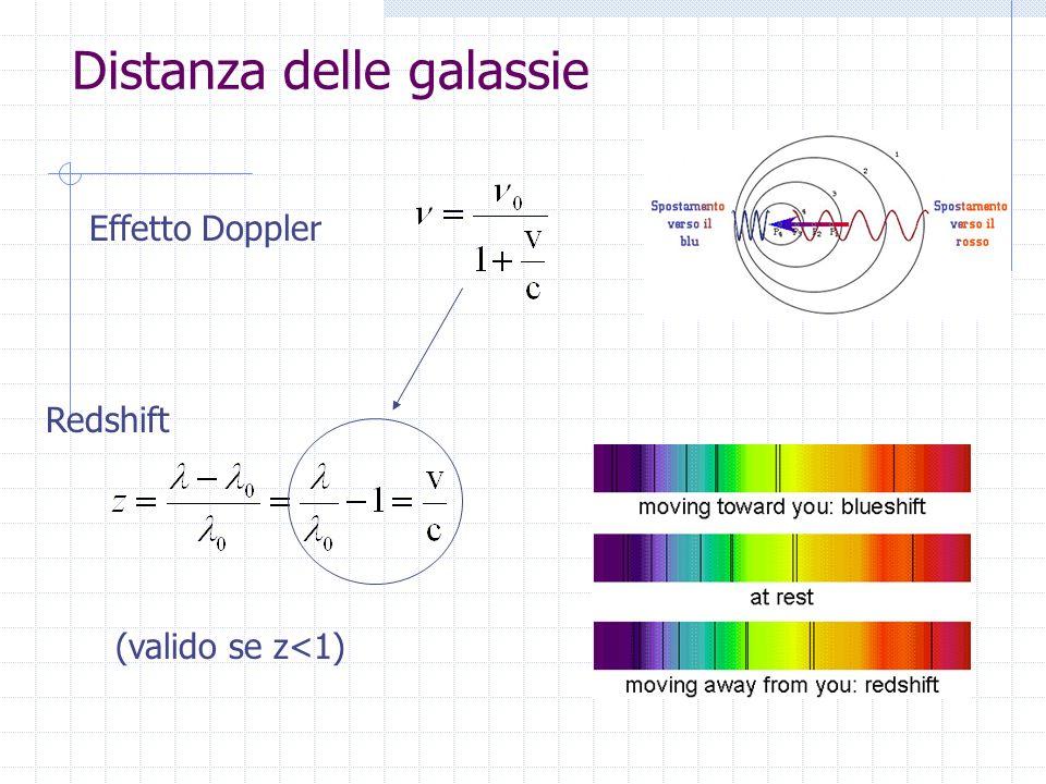 Effetto Doppler Redshift (valido se z<1) Distanza delle galassie