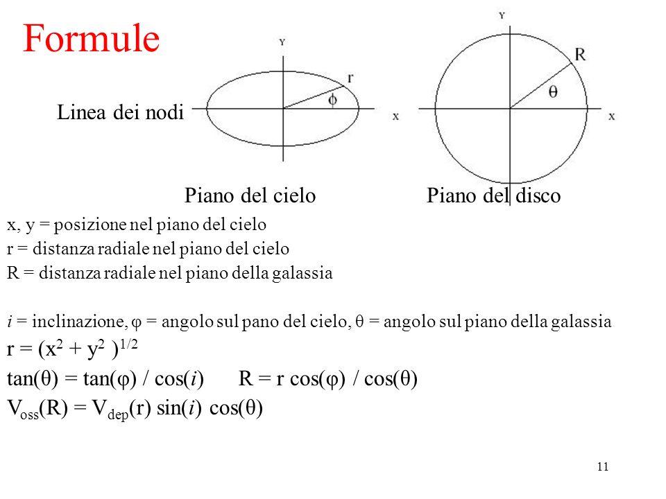 11 Formule x, y = posizione nel piano del cielo r = distanza radiale nel piano del cielo R = distanza radiale nel piano della galassia i = inclinazion