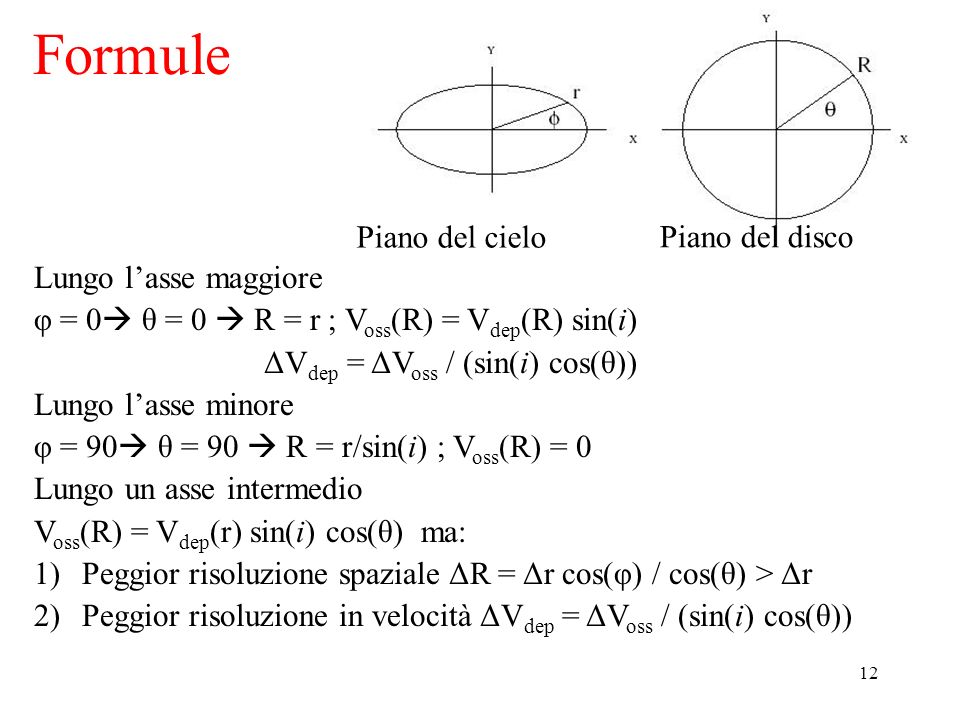 12 Formule Lungo lasse maggiore φ = 0 θ = 0 R = r ; V oss (R) = V dep (R) sin(i) ΔV dep = ΔV oss / (sin(i) cos(θ)) Lungo lasse minore φ = 90 θ = 90 R