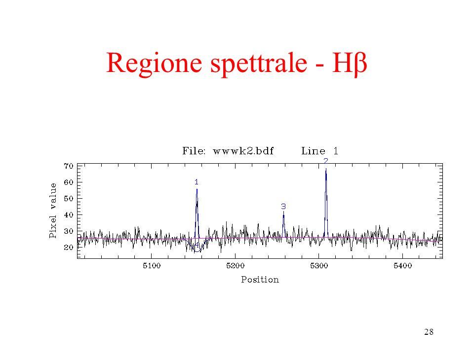 28 Regione spettrale - Hβ