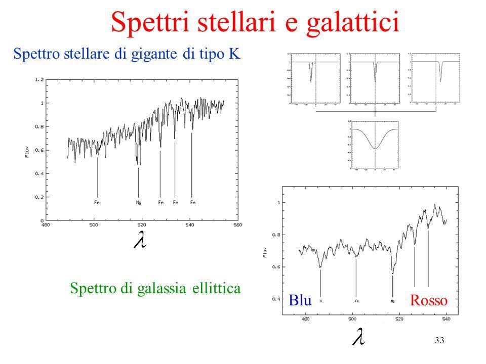 33 Spettri stellari e galattici Spettro stellare di gigante di tipo K Spettro di galassia ellittica BluRosso