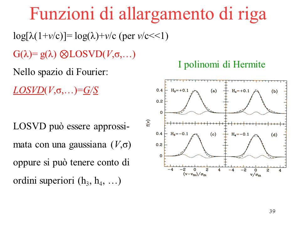 39 Funzioni di allargamento di riga I polinomi di Hermite log[λ(1+v/c)]= log(λ)+v/c (per v/c<<1) G(λ)= g(λ) LOSVD(V,σ,…) Nello spazio di Fourier: LOSV