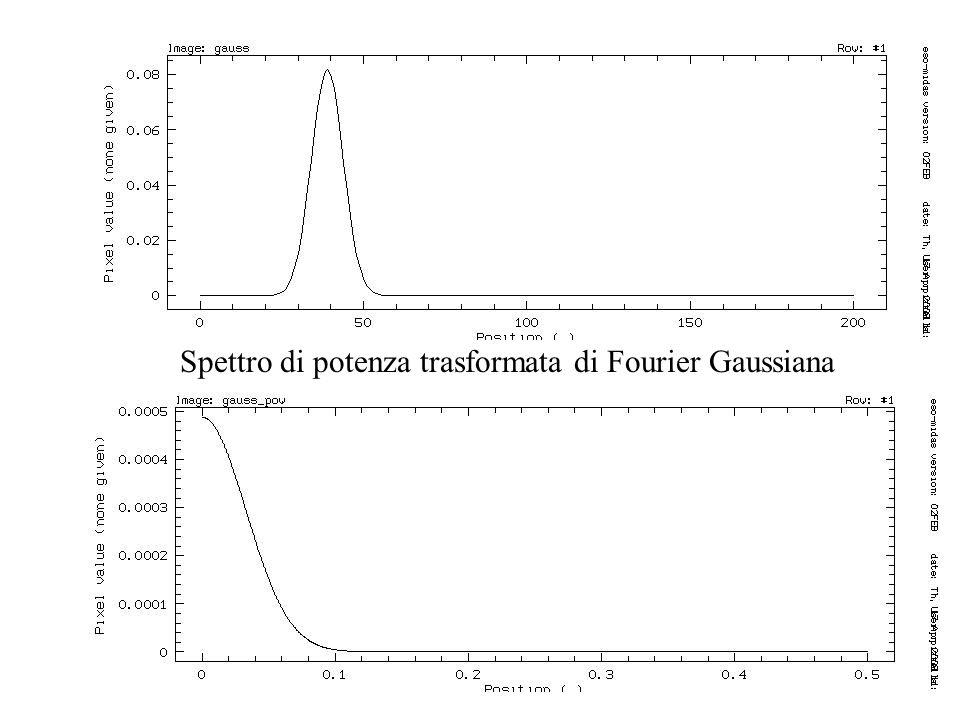 57 Spettro di potenza trasformata di Fourier Gaussiana