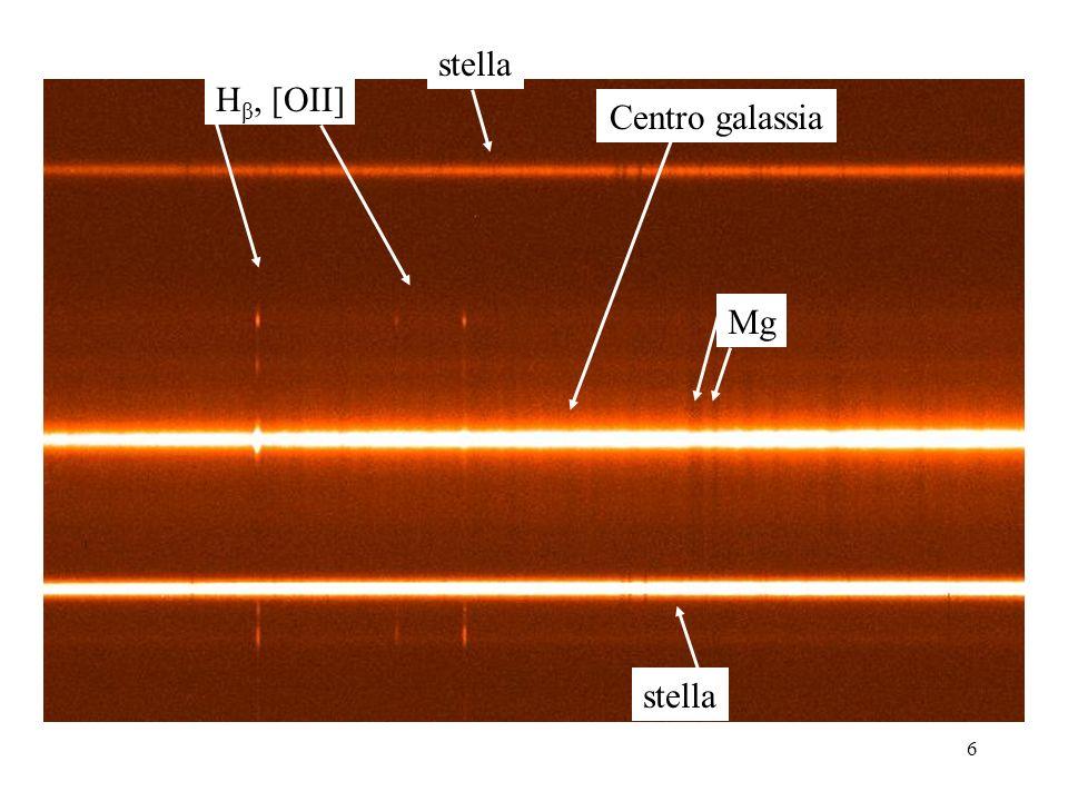 6 stella Centro galassia H β, [OII] Mg