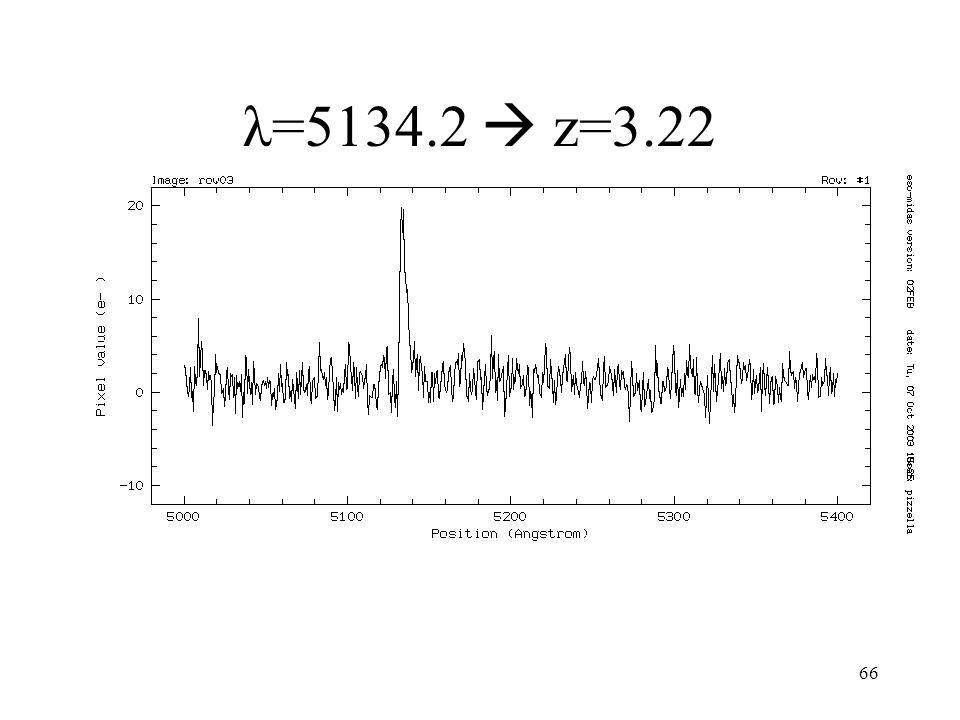 66 λ=5134.2 z=3.22