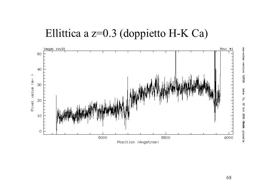 68 Ellittica a z=0.3 (doppietto H-K Ca)