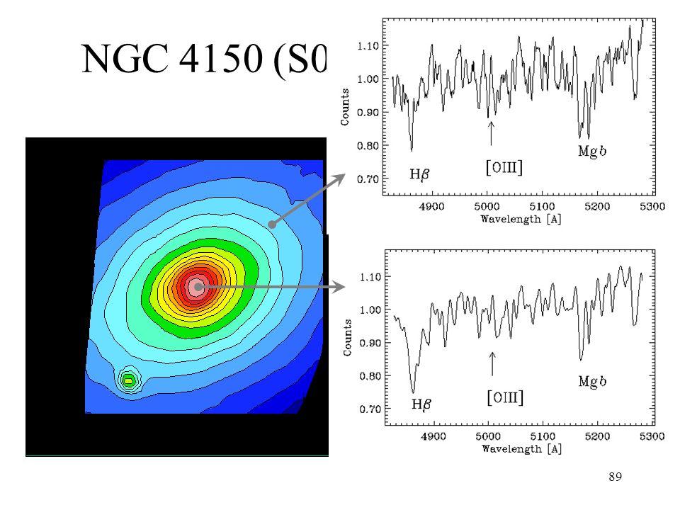 89 NGC 4150 (S0) : post-starburst