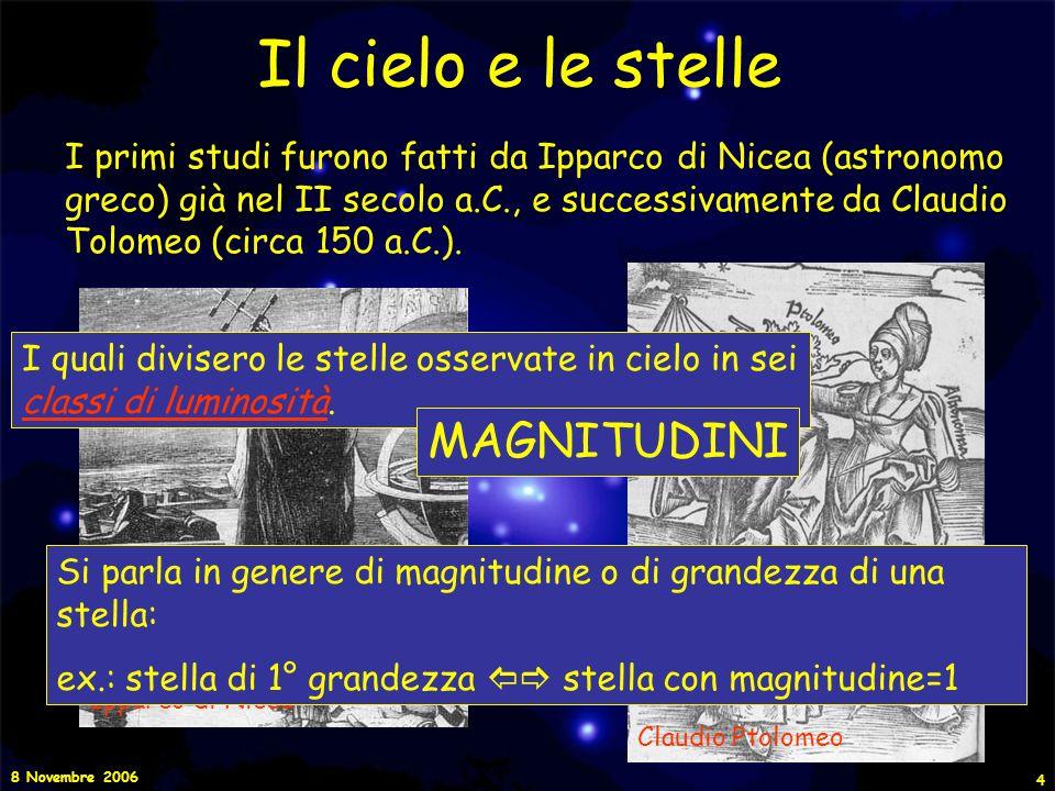 8 Novembre 2006 25 La Magnitudine Assoluta M – m = 5 -5*Log(d) Questa può essere scritta anche come: ed è detto MODULO DI DISTANZA La Magnitudine Assoluta permette di confrontare le luminosità intrinseche delle stelle.