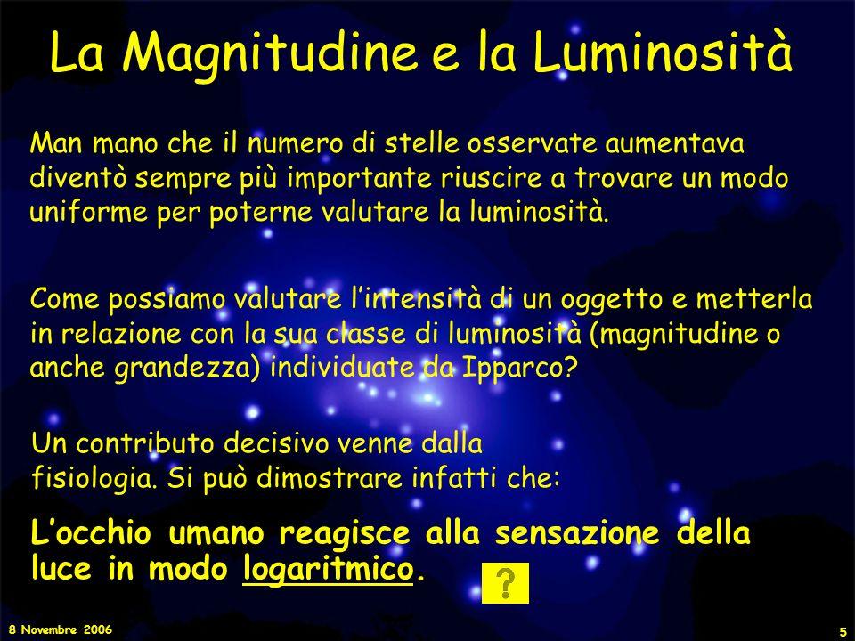 8 Novembre 2006 56 I Colori delle Stelle In realtà non tutta lenergia emessa dalla stella arriva al suolo!
