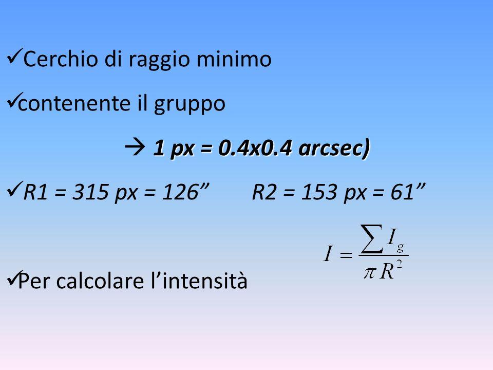 Cerchio di raggio minimo contenente il gruppo 1 px = 0.4x0.4 arcsec) R1 = 315 px = 126 R2 = 153 px = 61 Per calcolare lintensità