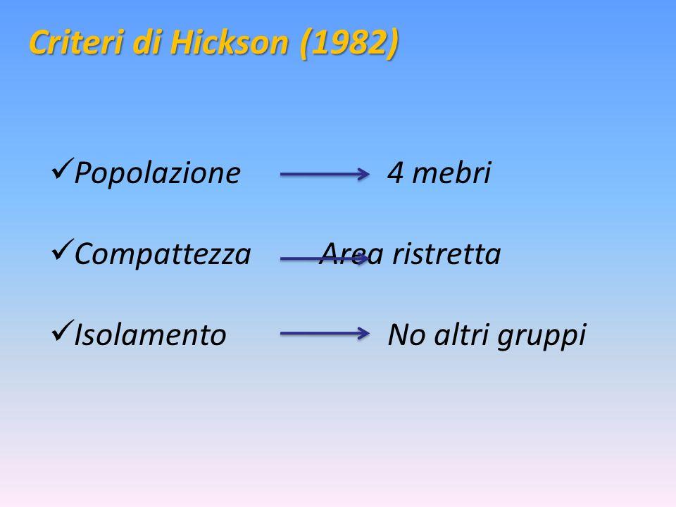 Criteri di Hickson (1982) Popolazione4 mebri CompattezzaArea ristretta IsolamentoNo altri gruppi