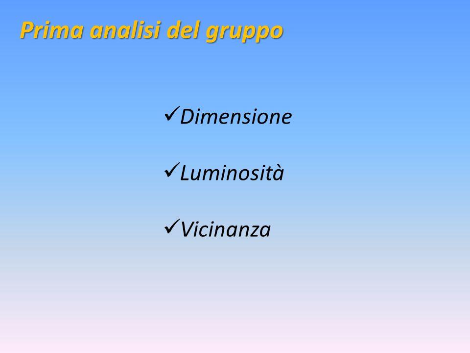 Prima analisi del gruppo Dimensione Luminosità Vicinanza