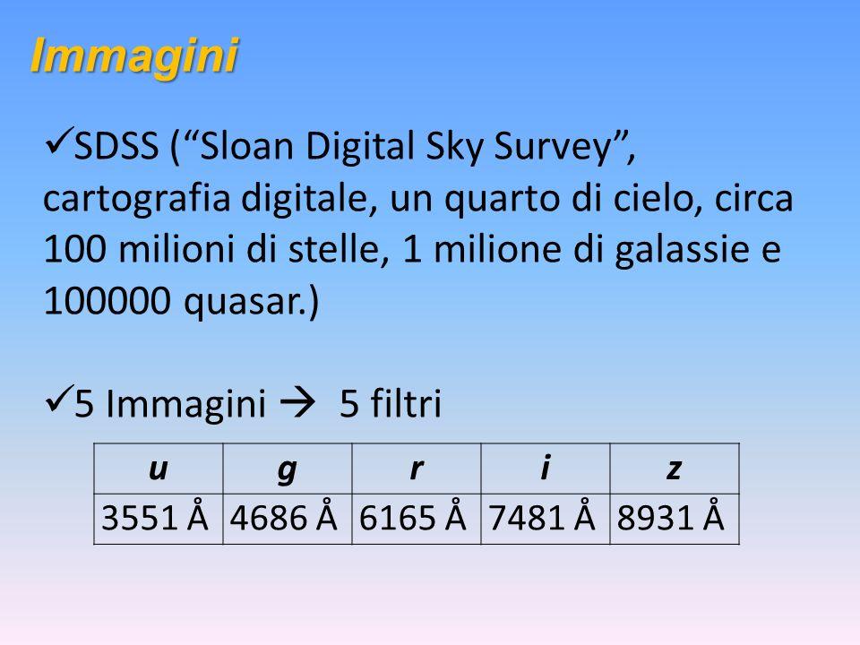Immagini SDSS (Sloan Digital Sky Survey, cartografia digitale, un quarto di cielo, circa 100 milioni di stelle, 1 milione di galassie e 100000 quasar.