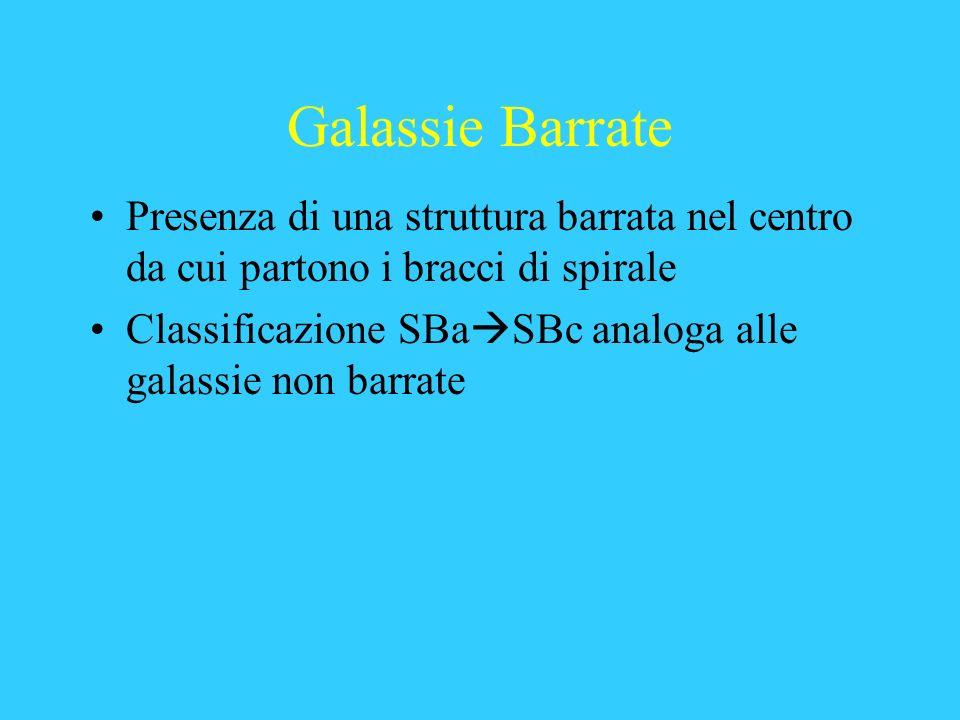 Galassie Barrate Presenza di una struttura barrata nel centro da cui partono i bracci di spirale Classificazione SBa SBc analoga alle galassie non bar