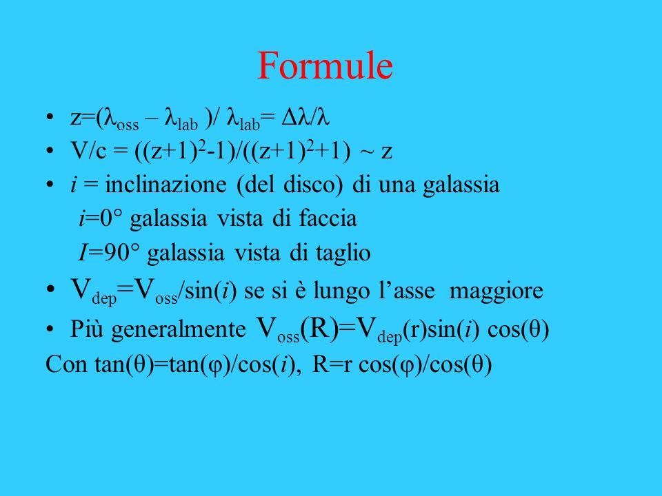 Formule z=(λ oss – λ lab )/ λ lab = Δλ/λ V/c = ((z+1) 2 -1)/((z+1) 2 +1) ~ z i = inclinazione (del disco) di una galassia i=0° galassia vista di facci