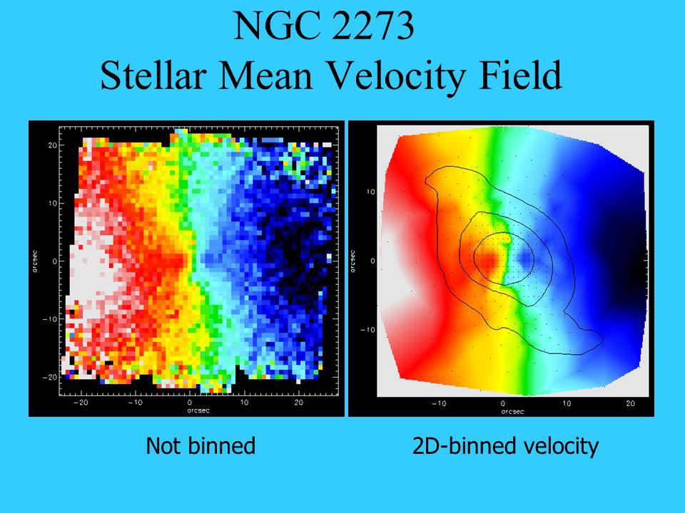 NGC 2273 Stellar Mean Velocity Field 2D-binned velocityNot binned