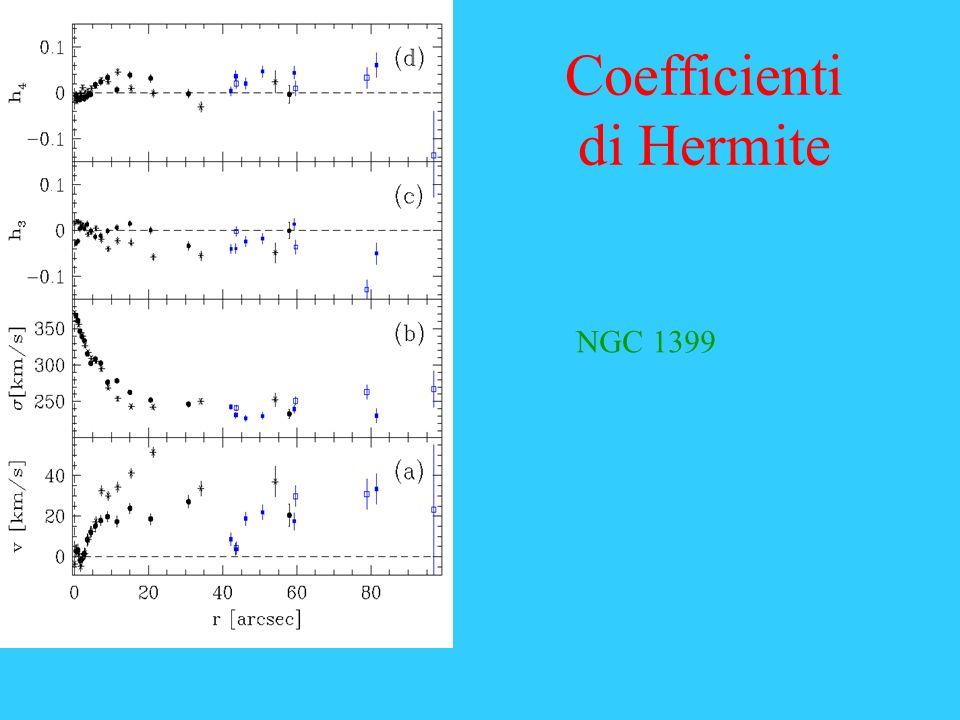 Coefficienti di Hermite NGC 1399