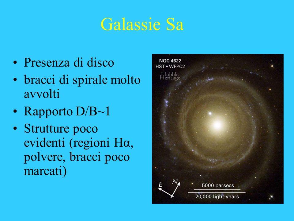 Galassie Sb…Sc Presenza di disco bracci di spirale meno avvolti (angolo di attacco) Rapporto D/B>1 Strutture più evidenti (regioni Hα, polvere, bracci ben marcati)