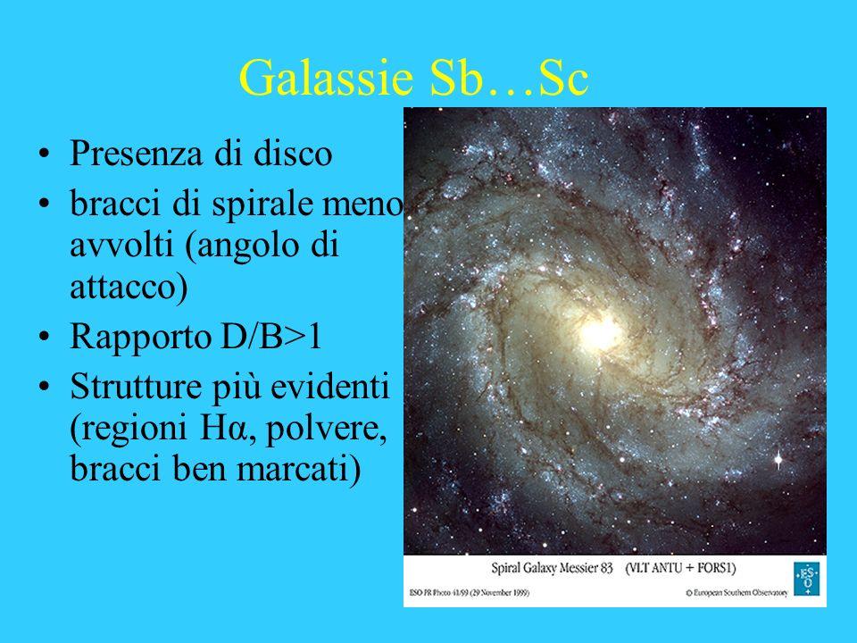 Galassie Sb…Sc Presenza di disco bracci di spirale meno avvolti (angolo di attacco) Rapporto D/B>1 Strutture più evidenti (regioni Hα, polvere, bracci