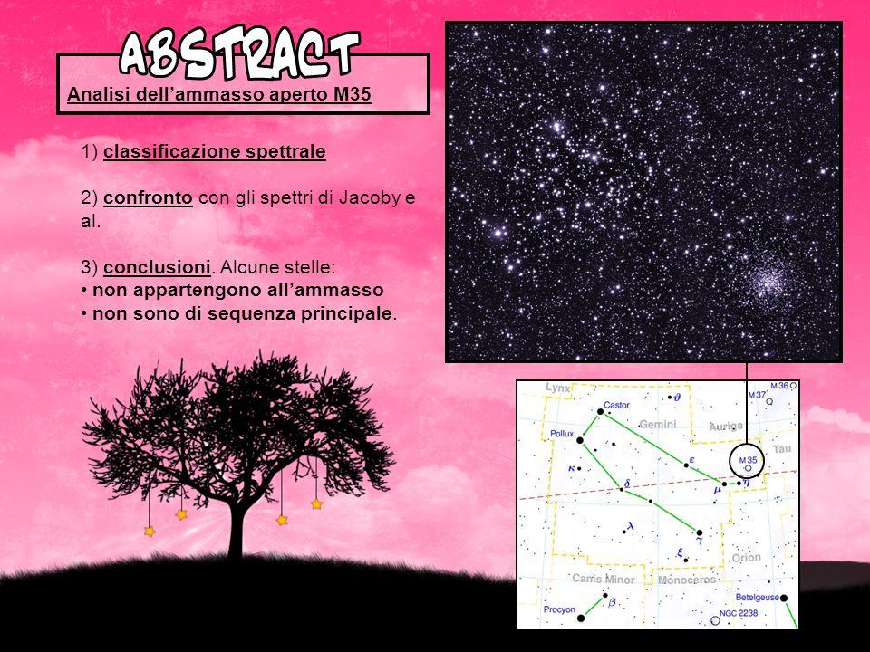 Analisi dellammasso aperto M35 1) classificazione spettrale 2) confronto con gli spettri di Jacoby e al.