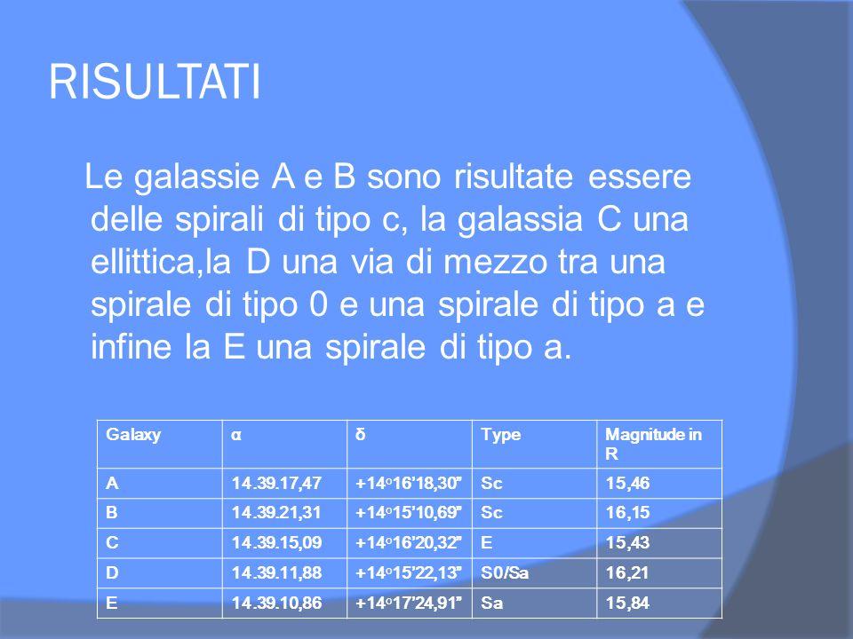 RISULTATI Le galassie A e B sono risultate essere delle spirali di tipo c, la galassia C una ellittica,la D una via di mezzo tra una spirale di tipo 0 e una spirale di tipo a e infine la E una spirale di tipo a.