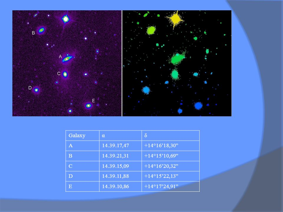 Galaxyαδ A14.39.17,47+14°1618,30 B14.39.21,31+14°1510,69 C14.39.15,09+14°1620,32 D14.39.11,88+14°1522,13 E14.39.10,86+14°1724,91