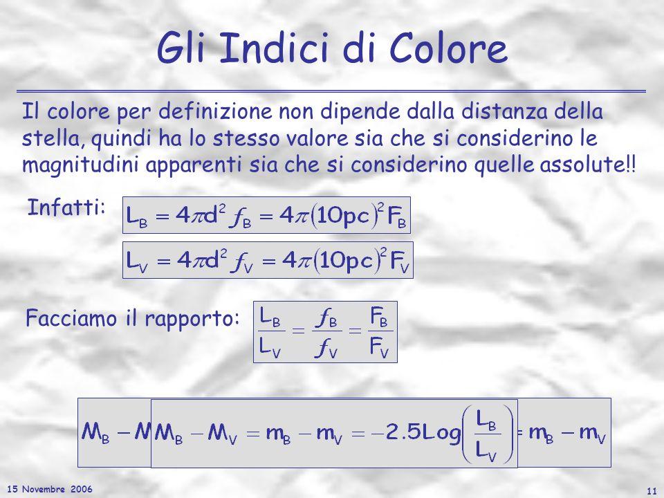 15 Novembre 2006 11 Gli Indici di Colore Il colore per definizione non dipende dalla distanza della stella, quindi ha lo stesso valore sia che si cons