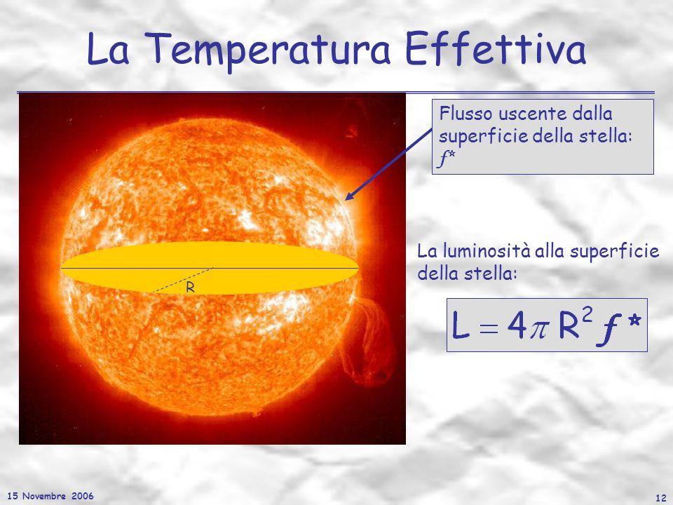 15 Novembre 2006 12 R Flusso uscente dalla superficie della stella: f* La luminosità alla superficie della stella: La Temperatura Effettiva