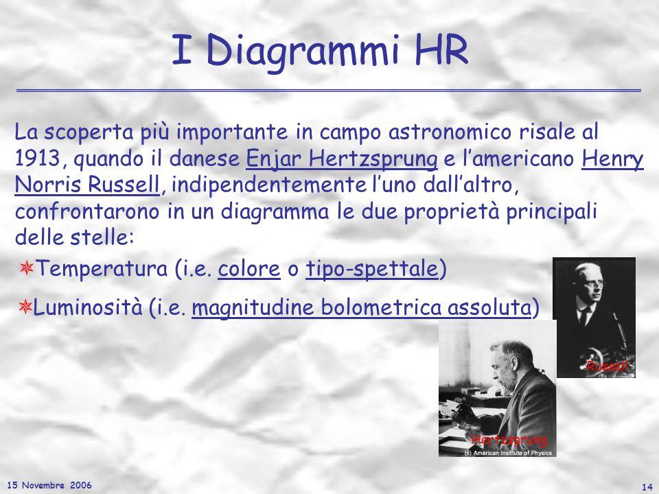 15 Novembre 2006 14 I Diagrammi HR La scoperta più importante in campo astronomico risale al 1913, quando il danese Enjar Hertzsprung e lamericano Hen