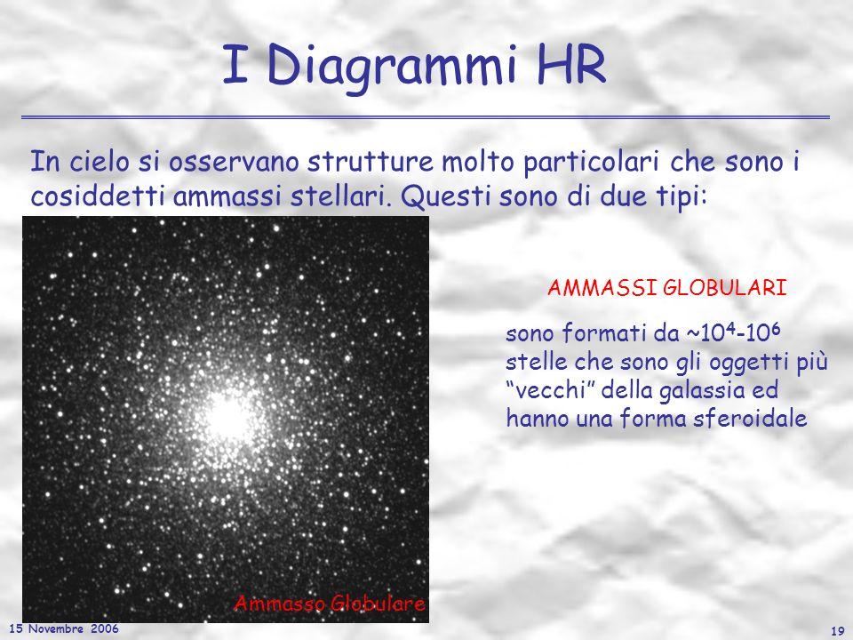 15 Novembre 2006 19 I Diagrammi HR In cielo si osservano strutture molto particolari che sono i cosiddetti ammassi stellari. Questi sono di due tipi: