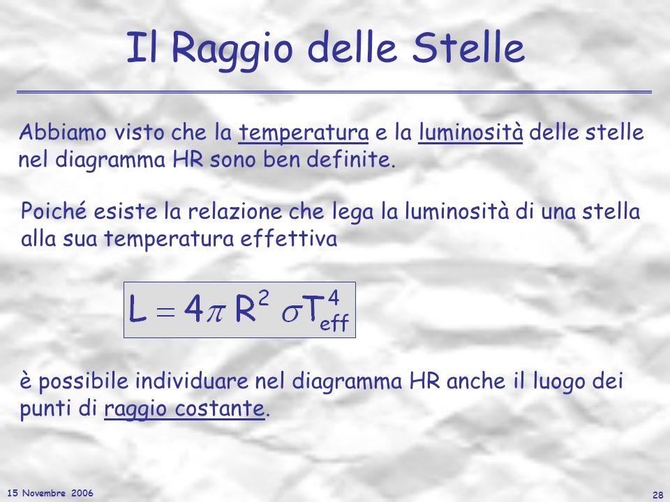 15 Novembre 2006 28 Il Raggio delle Stelle Abbiamo visto che la temperatura e la luminosità delle stelle nel diagramma HR sono ben definite. Poiché es