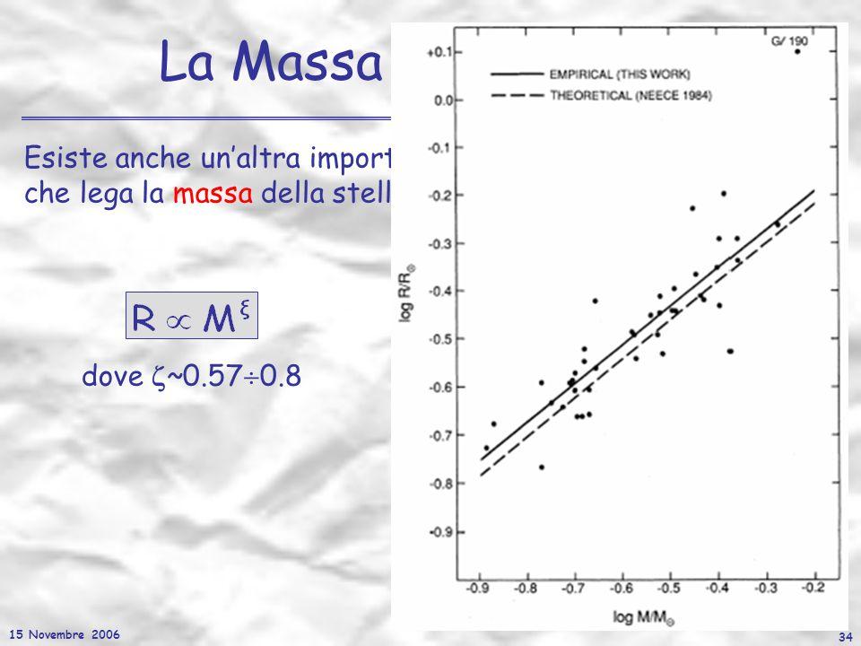 15 Novembre 2006 34 La Massa delle Stelle Esiste anche unaltra importante relazione che lega la massa della stella al suo raggio: dove ~0.57 0.8
