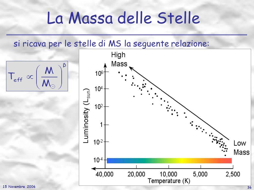 15 Novembre 2006 36 La Massa delle Stelle si ricava per le stelle di MS la seguente relazione: