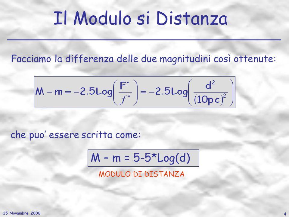 15 Novembre 2006 4 Il Modulo si Distanza M – m = 5-5*Log(d) Facciamo la differenza delle due magnitudini così ottenute: MODULO DI DISTANZA che puo ess