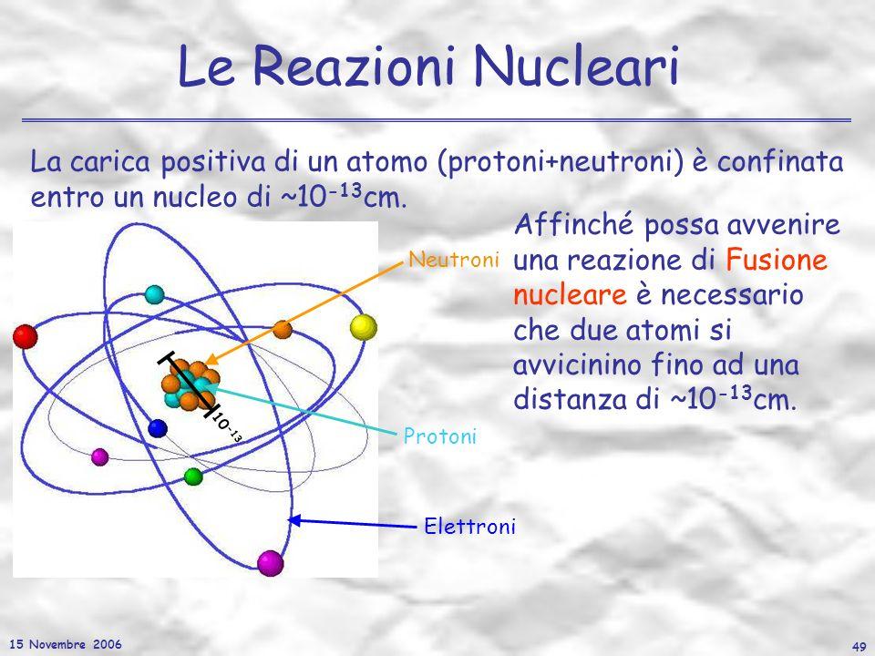 15 Novembre 2006 49 Le Reazioni Nucleari Affinché possa avvenire una reazione di Fusione nucleare è necessario che due atomi si avvicinino fino ad una
