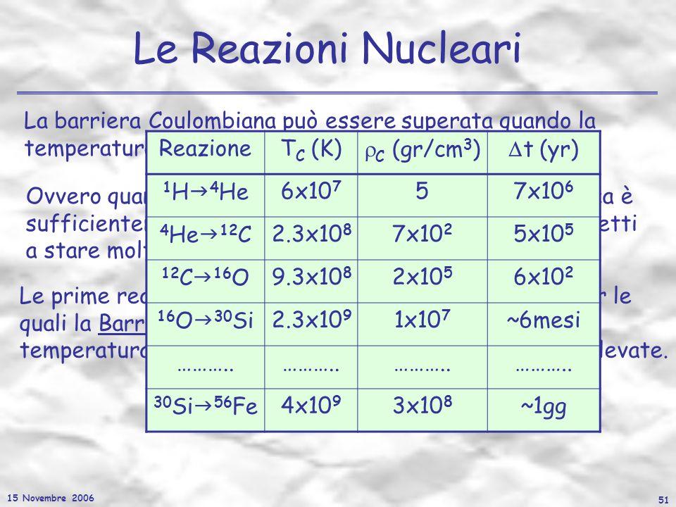 15 Novembre 2006 51 Le Reazioni Nucleari La barriera Coulombiana può essere superata quando la temperatura e/o la densità del gas sono molto elevate.