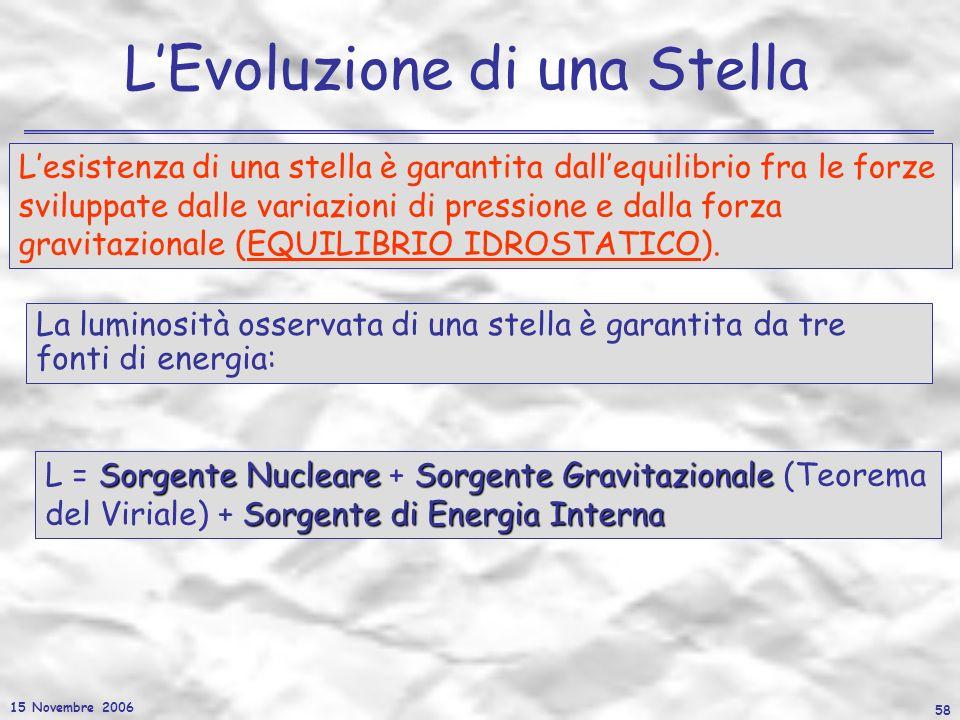 15 Novembre 2006 58 LEvoluzione di una Stella Lesistenza di una stella è garantita dallequilibrio fra le forze sviluppate dalle variazioni di pression