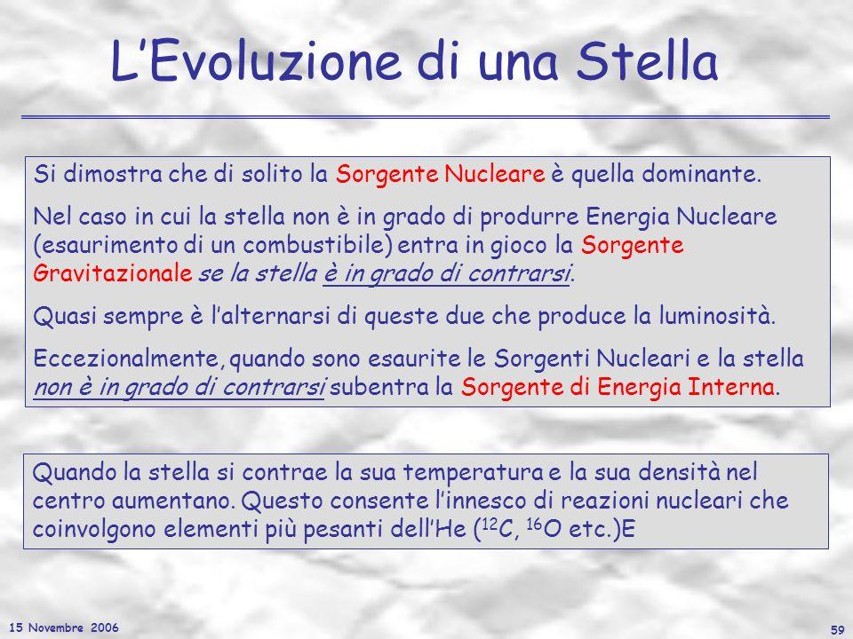 15 Novembre 2006 59 LEvoluzione di una Stella Quando la stella si contrae la sua temperatura e la sua densità nel centro aumentano. Questo consente li