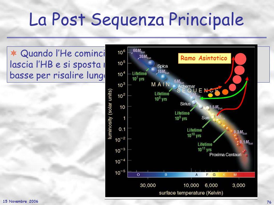 15 Novembre 2006 76 La Post Sequenza Principale Quando lHe comincia ad esaurirsi nel nucleo la stella lascia lHB e si sposta nuovamente verso temperat