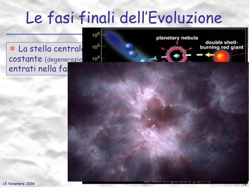 15 Novembre 2006 79 Le fasi finali dellEvoluzione La stella centrale continuerà la sua evoluzione a raggio costante (degenerazione degli elettroni), r
