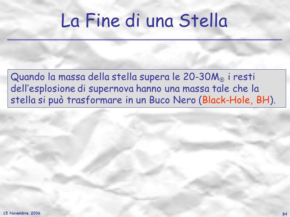 15 Novembre 2006 84 La Fine di una Stella Quando la massa della stella supera le 20-30M i resti dellesplosione di supernova hanno una massa tale che l
