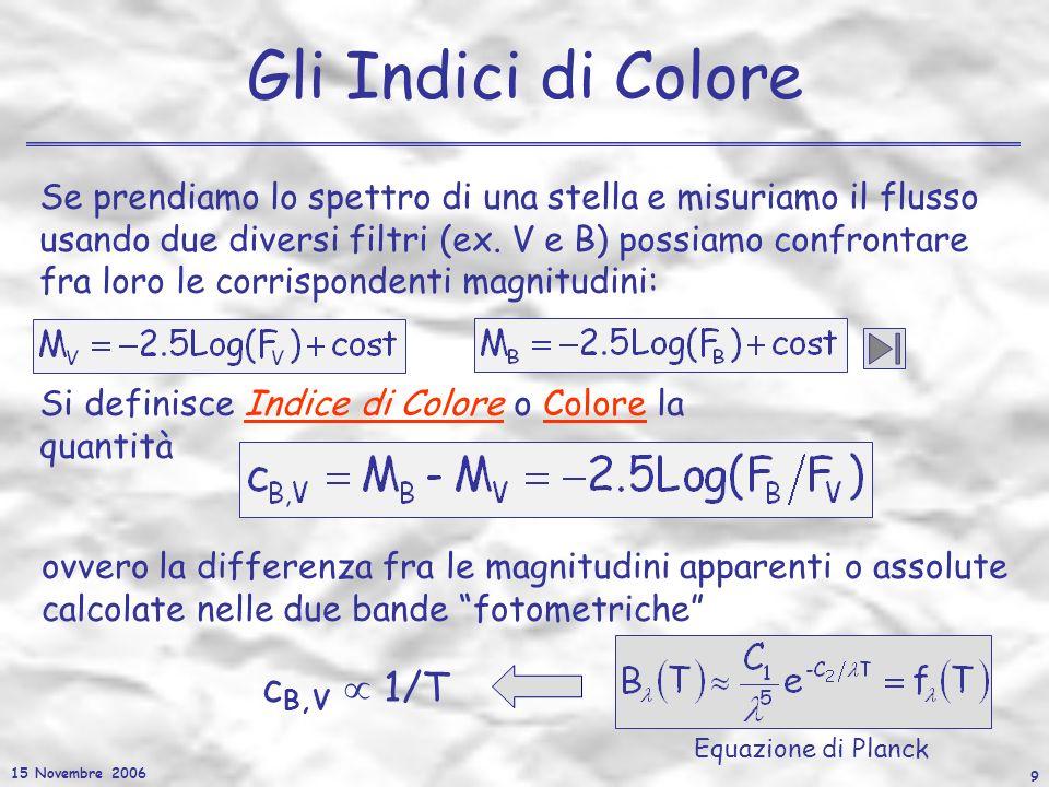 15 Novembre 2006 9 Gli Indici di Colore Si definisce Indice di Colore o Colore la quantità c B,V 1/T ovvero la differenza fra le magnitudini apparenti