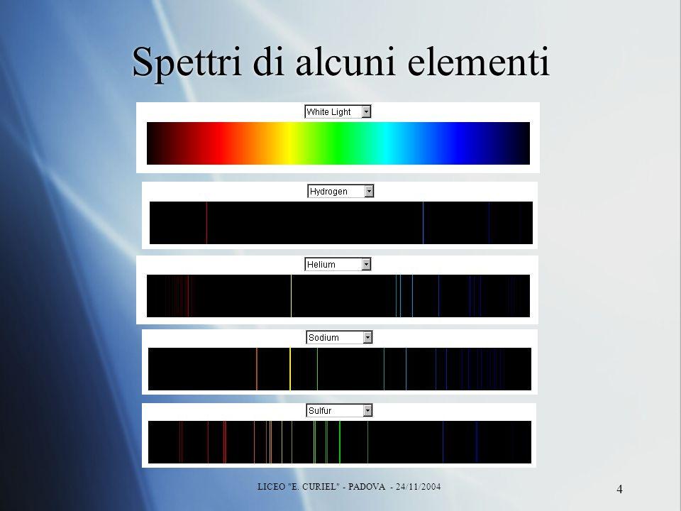 LICEO E. CURIEL - PADOVA - 24/11/2004 4 Spettri di alcuni elementi