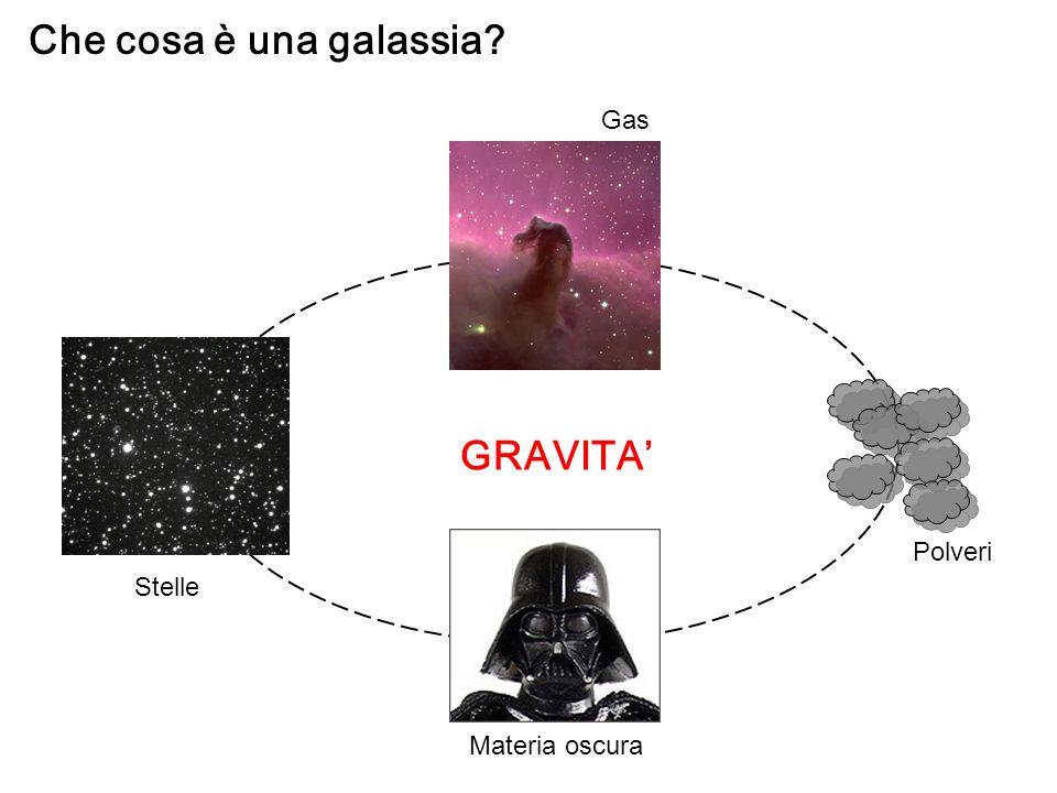 Che cosa è una galassia? Polveri Materia oscura Stelle Gas GRAVITA